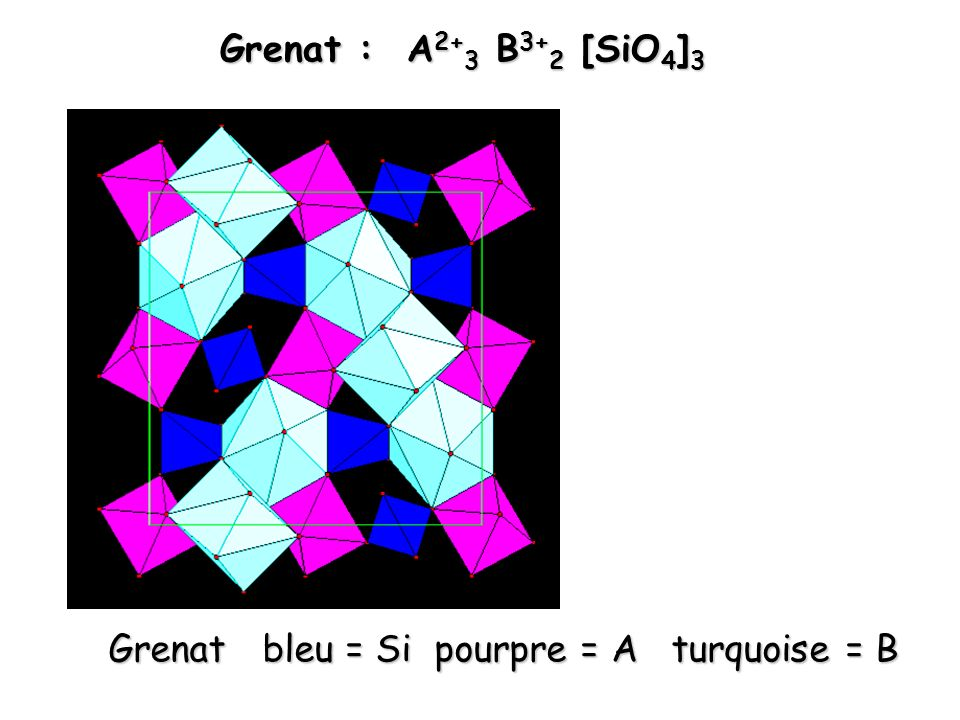Grenat : A2+3 B3+2 [SiO4]3 Grenat bleu = Si pourpre = A turquoise = B